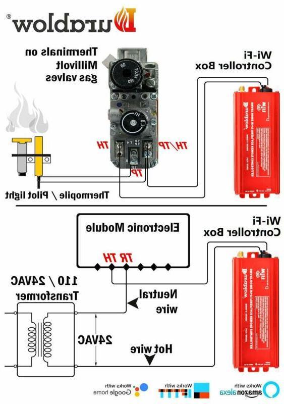 Durablow Millivolt WiFi Smart Control Compatible Ale