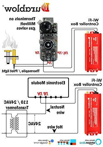 Durablow SH3001 Gas Millivolt WiFi Smart Home Control with IFTTT