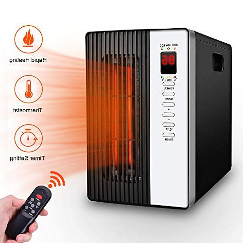 space heater electric heating device