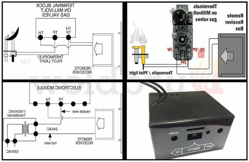 Durablow Fireplace On/Off Remote Kit For Thermostat