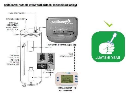Wireless Water Heaters